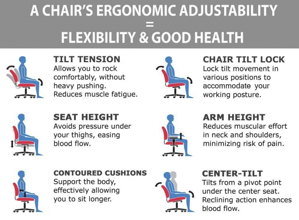 Adjustable office chair ergonomic features