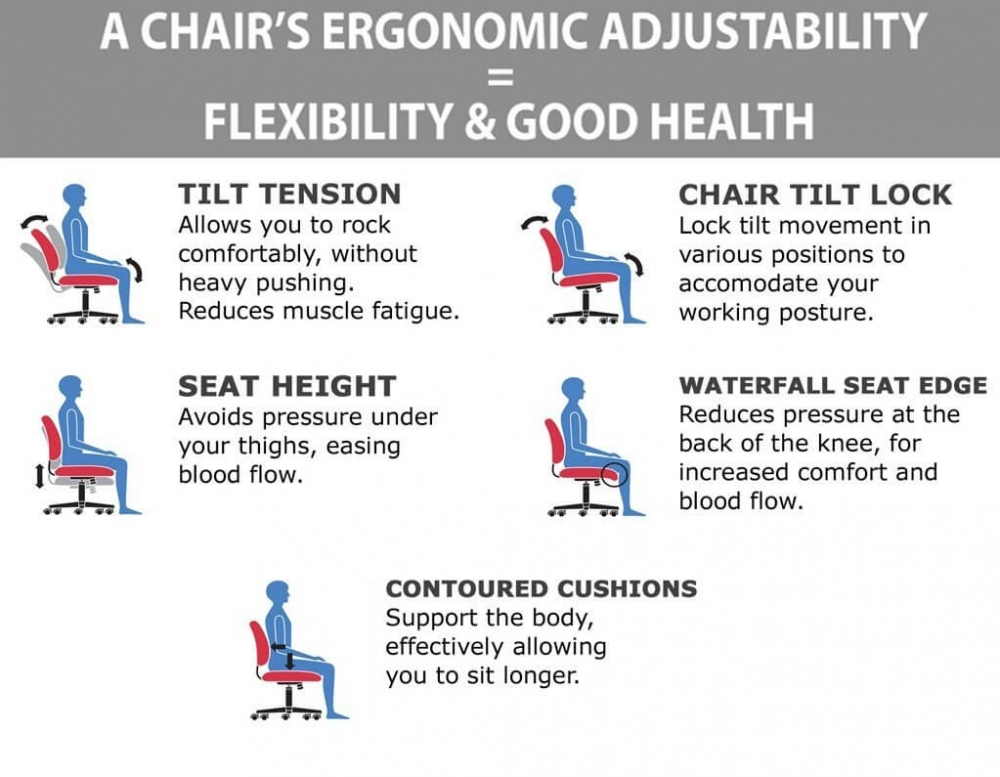 Adjustable office chairs ergonomic features