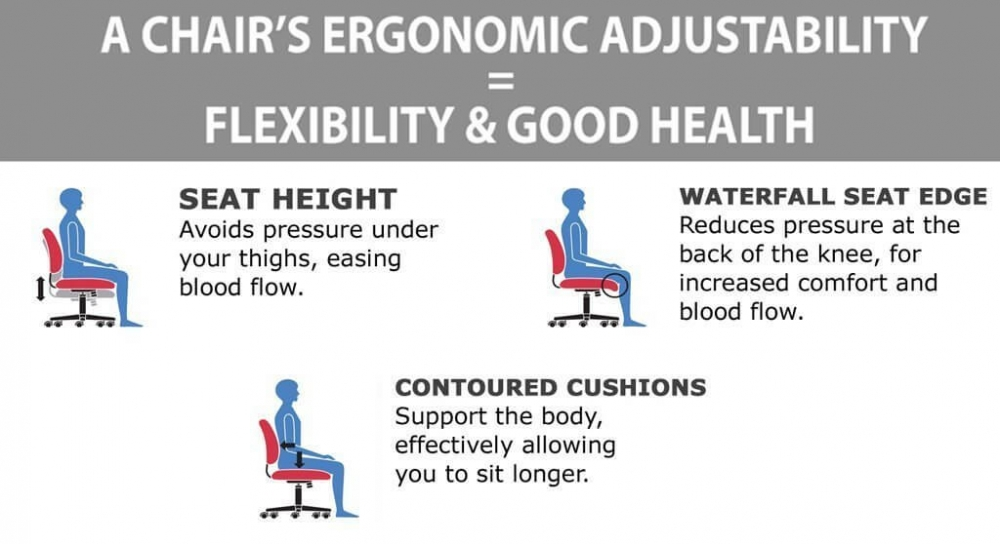 Affordable office chairs ergonomic features