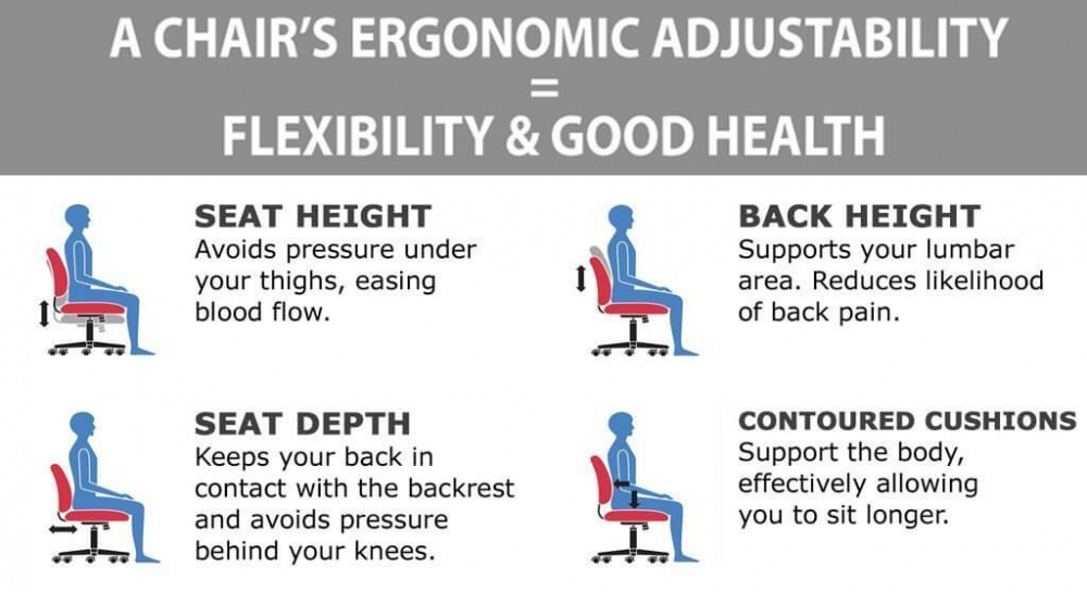 Armless office chairs ergonomic features