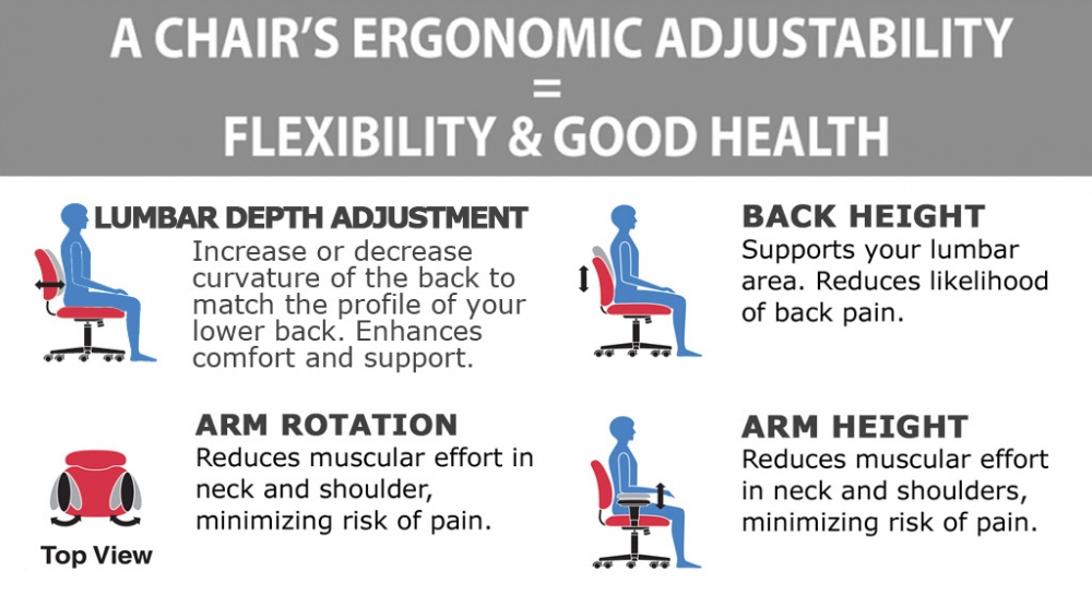 Best office chair for big and tall ergonomic features