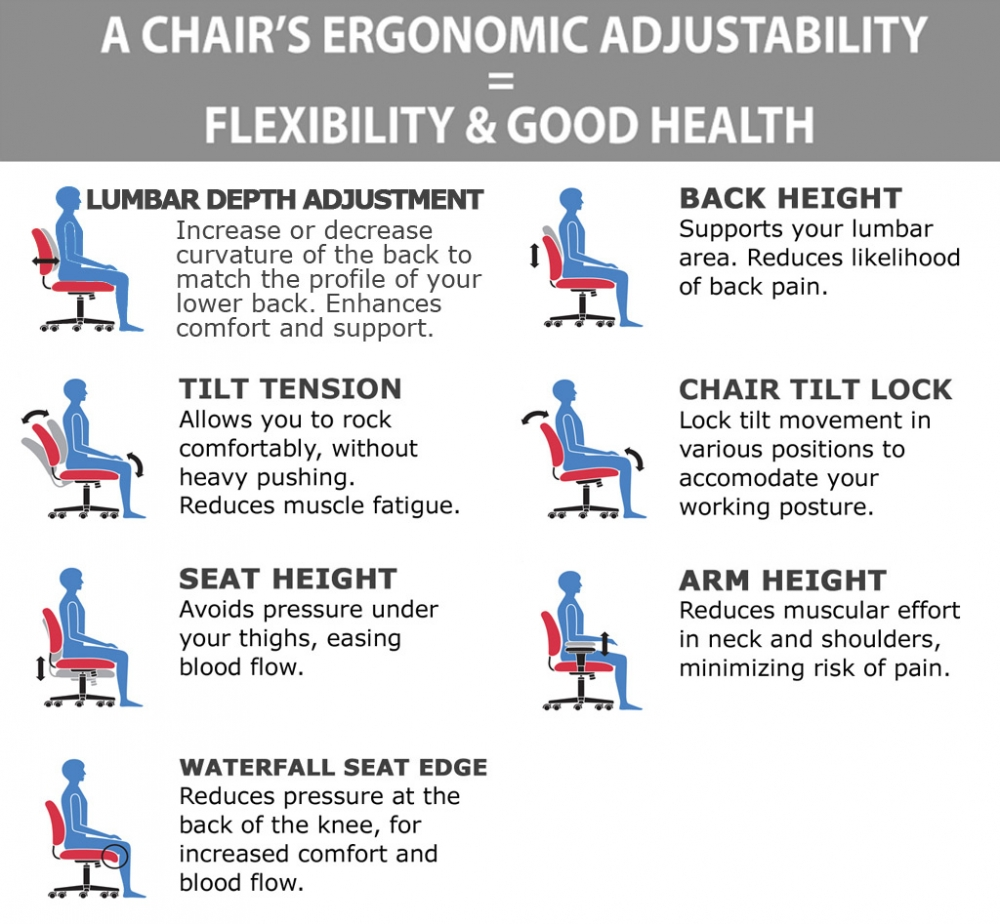 Big and tall ergonomic office chairs ergonomic features