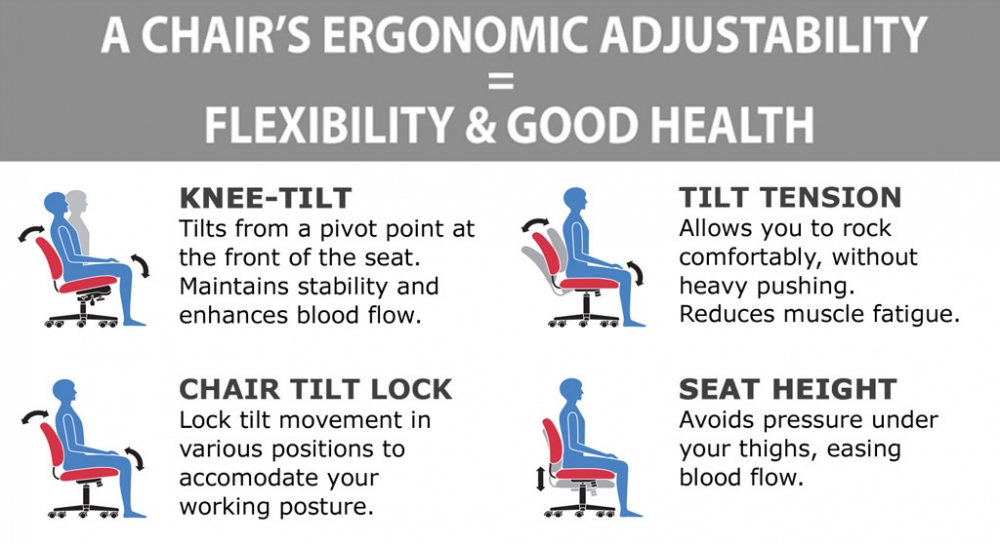 Big and tall executive chair ergonomic features