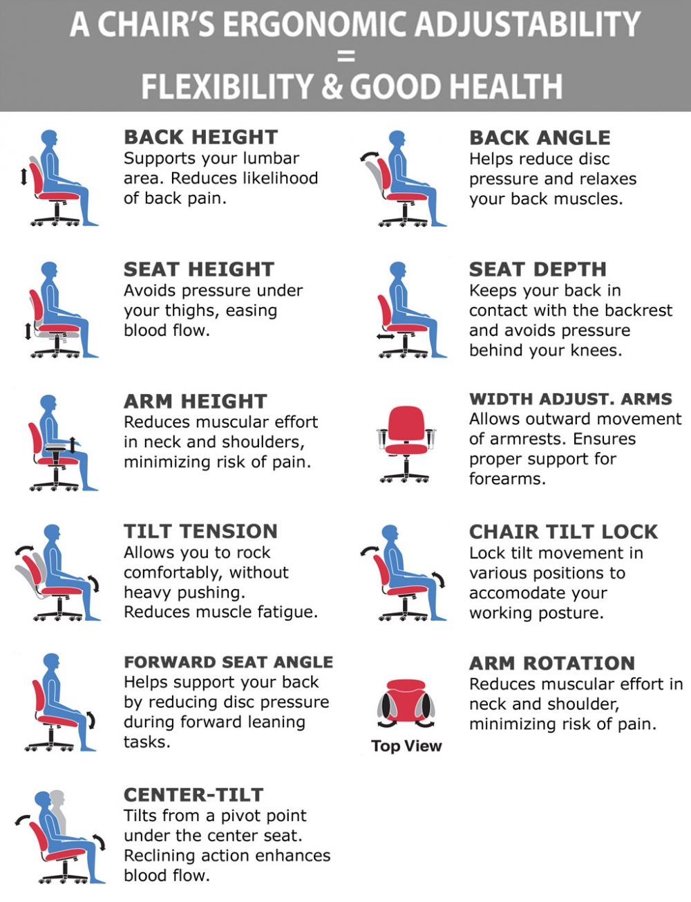 Big and tall task chair ergonomic features