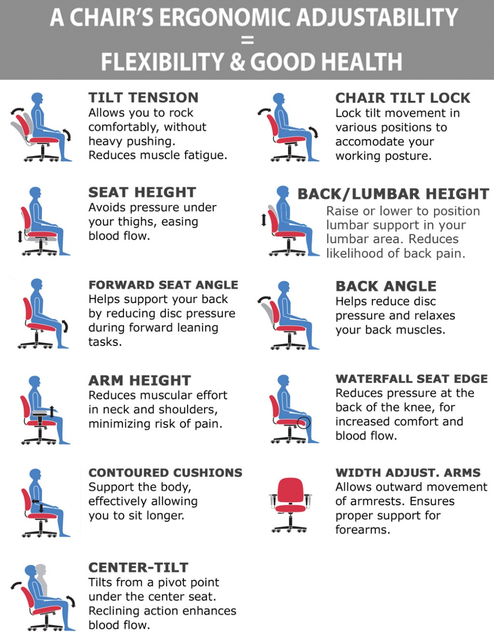 Big man desk chair ergonomic features