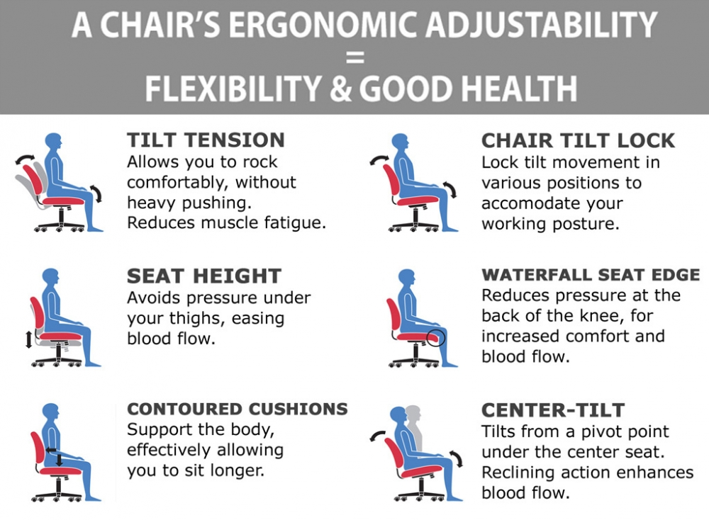 Big tall office chair ergonomic features