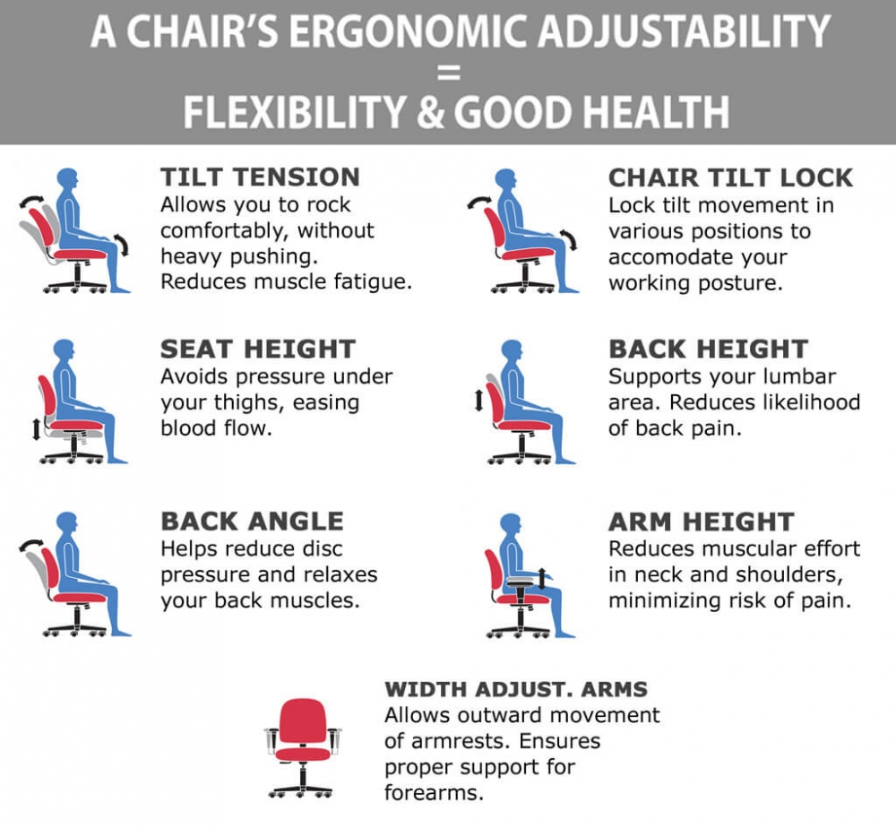 Black office chair ergonomic features
