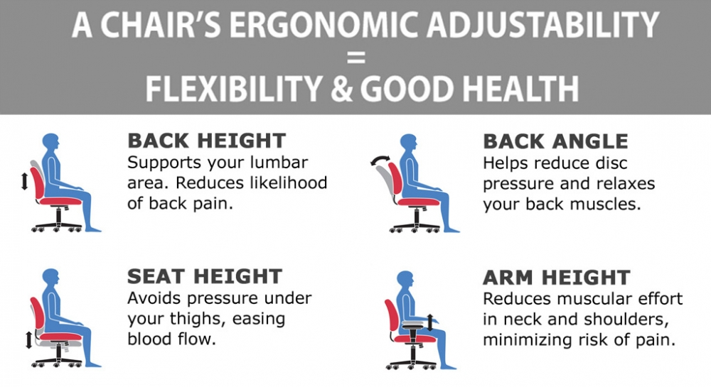 Chairs for big and tall ergonomic features