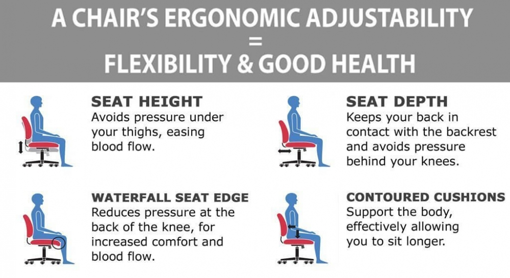 Cheap computer chairs ergonomic features