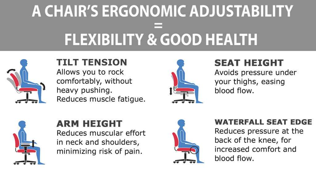 Colorful office chairs ergonomics