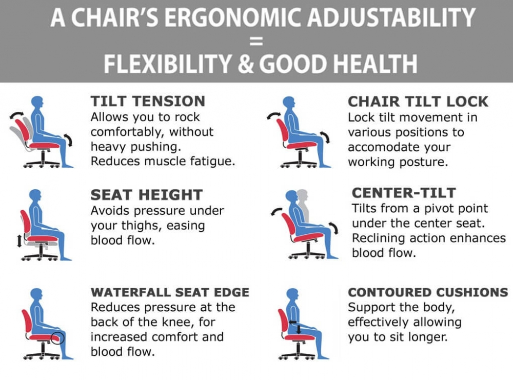 Comfortable desk chairs ergonomic features
