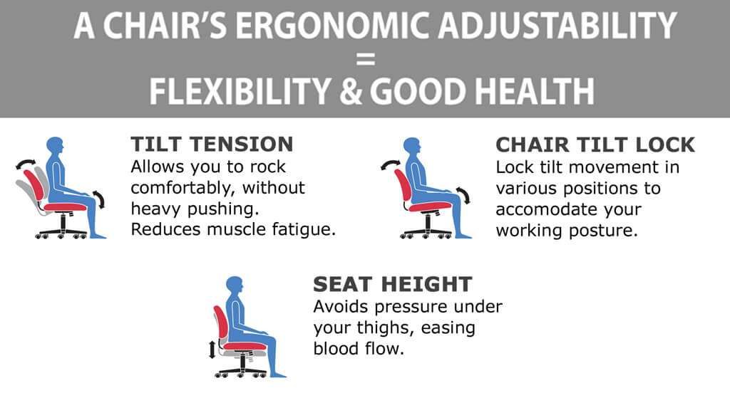 Comfortable office chair ergonomics