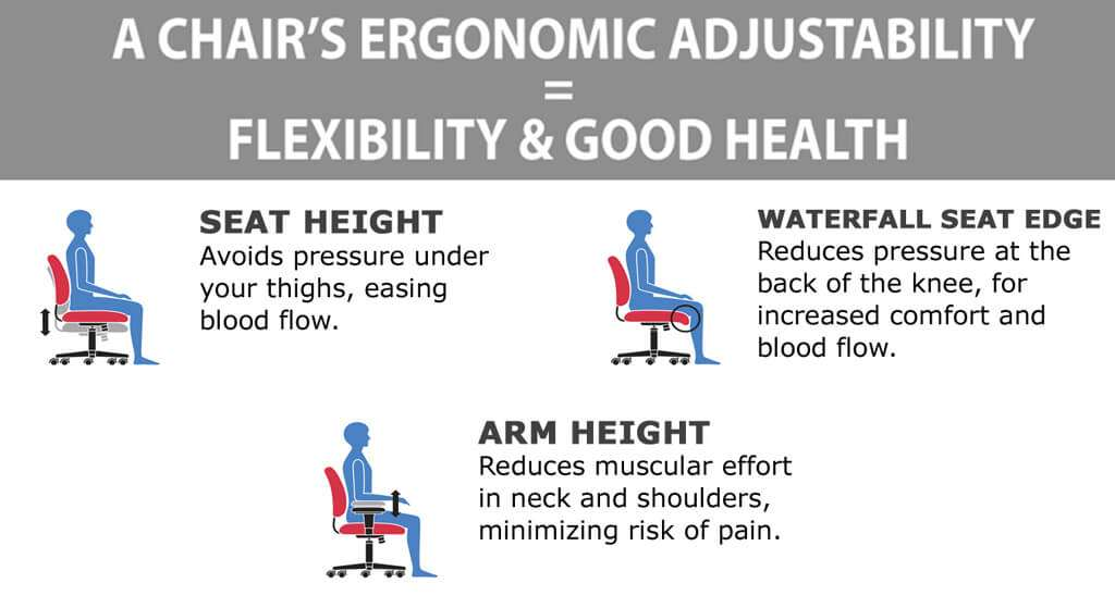 Drafting office chair ergonomics