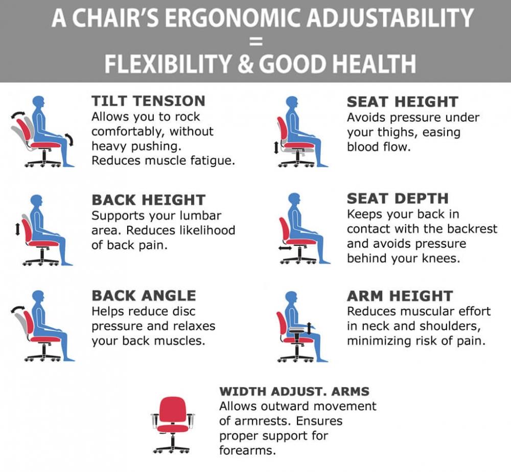 ergo office ergo office chairs cryomatsorg ergo office chairs  - ergo office