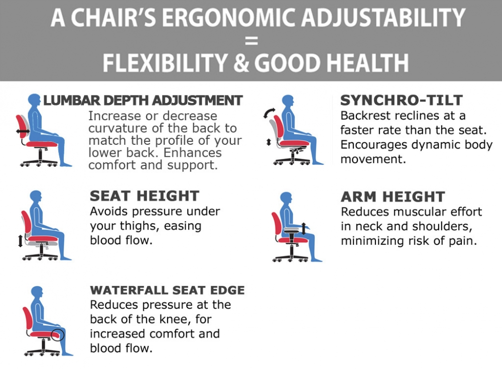 Extra tall office chair ergonomic features