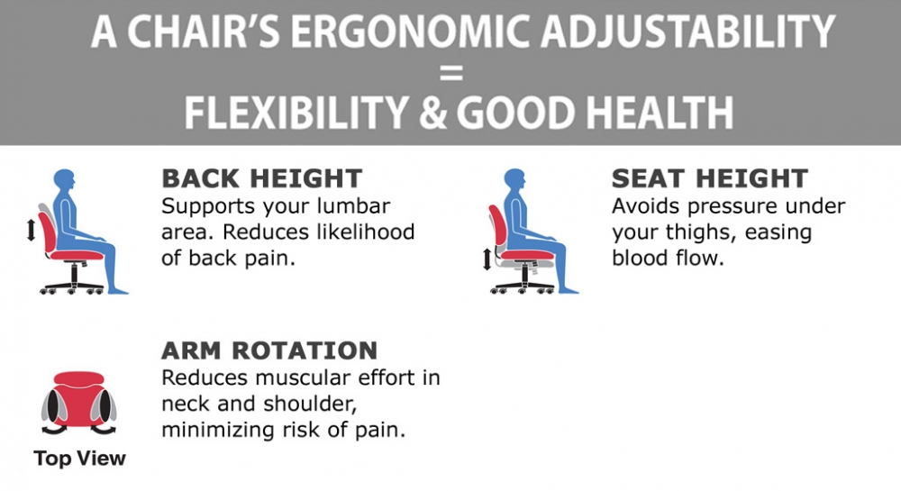 Heavy duty desk chair ergonomic features