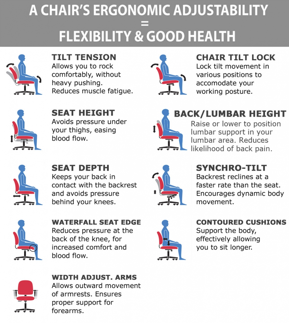 Heavy duty executive office chairs ergonomic features