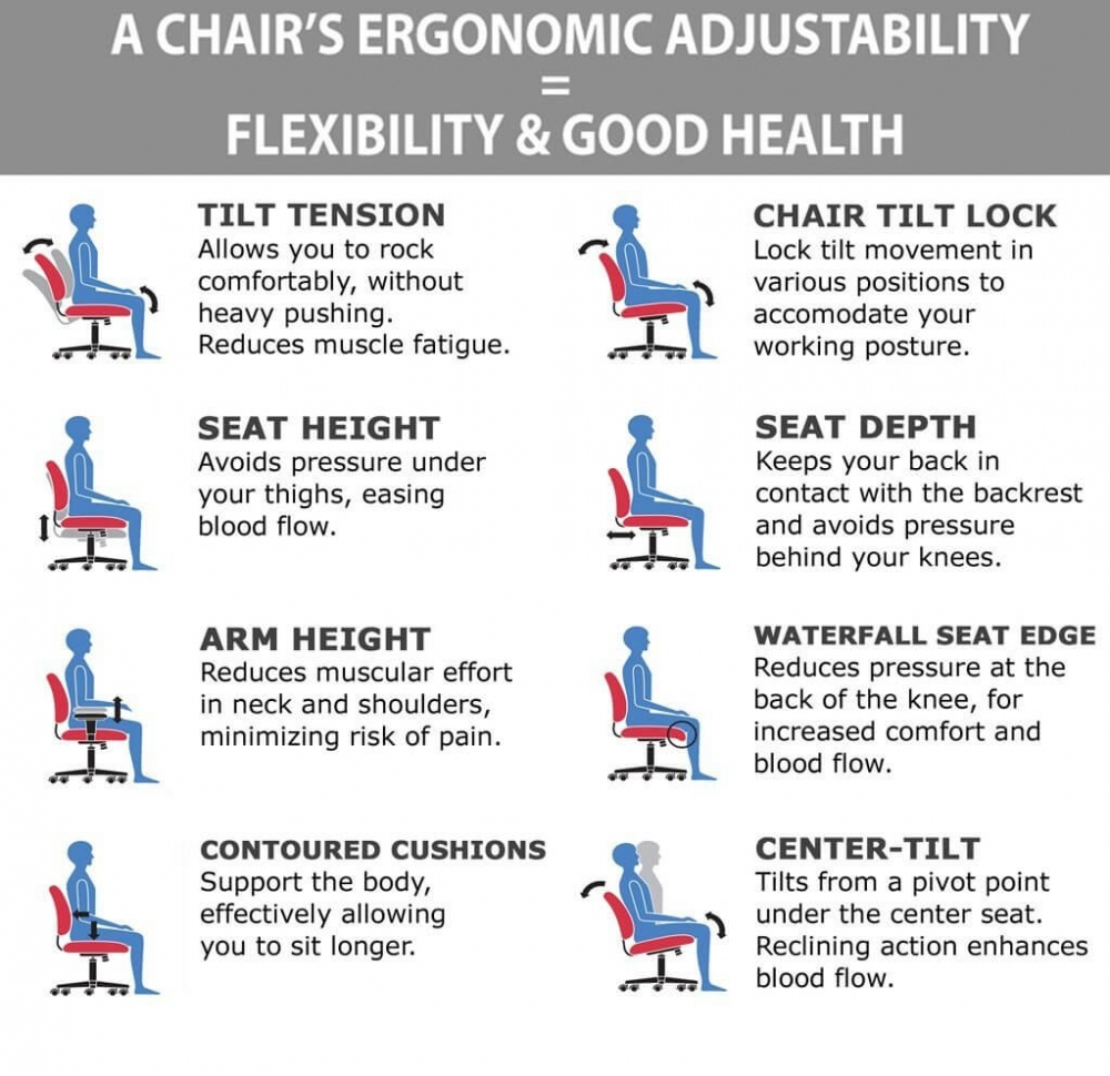 High back office chair ergonomic features