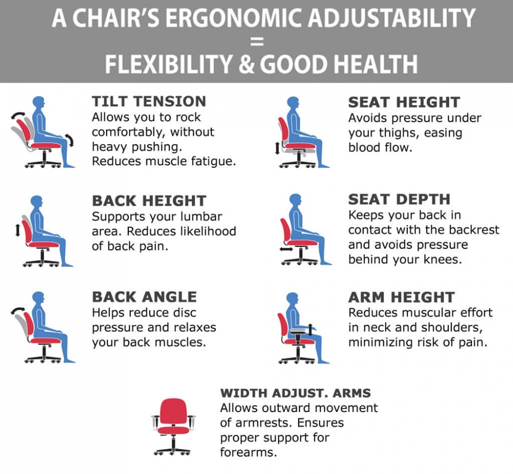 High back office chairs ergonomic features