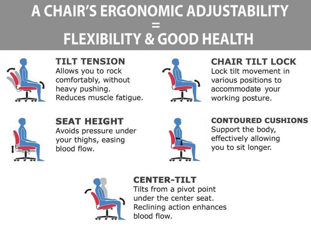 Leather office chair ergonomic features