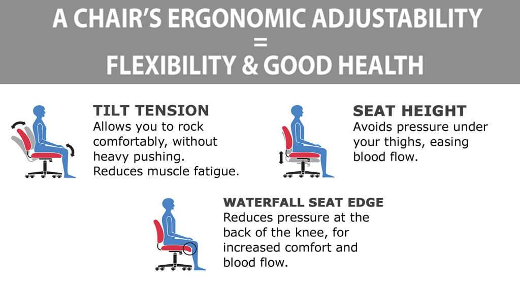 Mesh desk chairs ergonomics