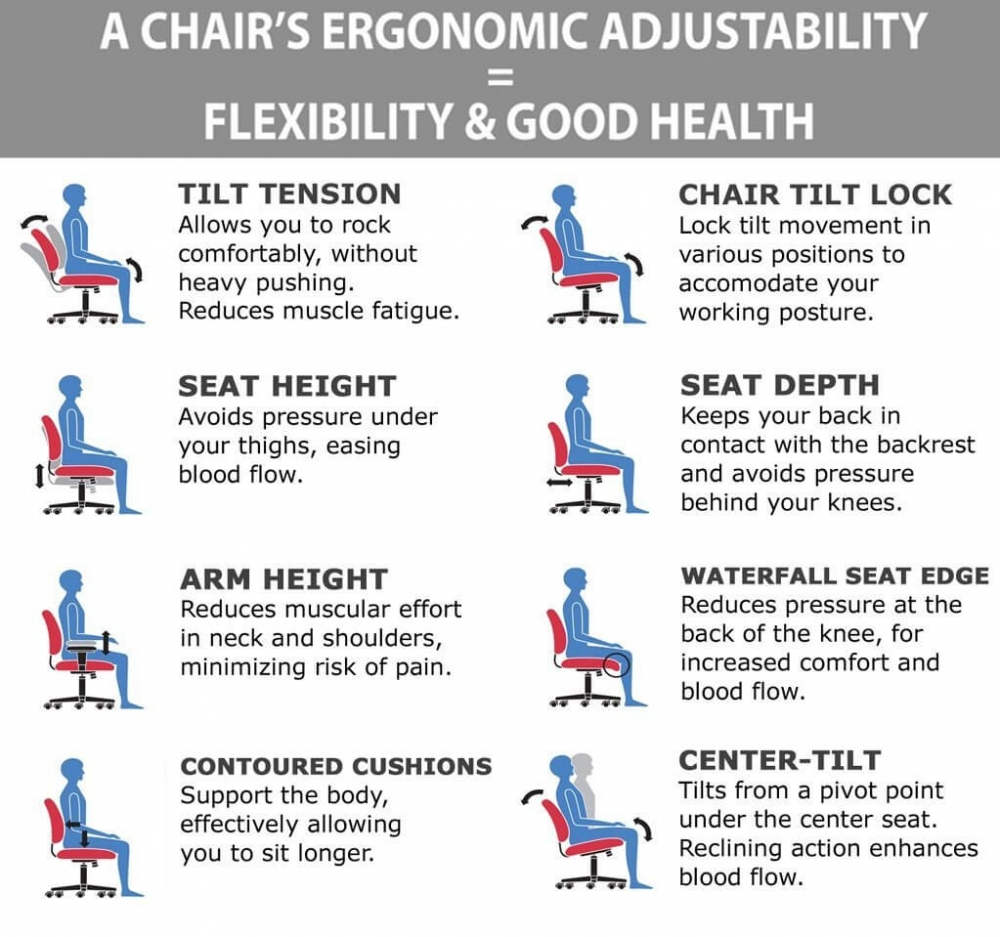 Mesh office chair ergonomic features