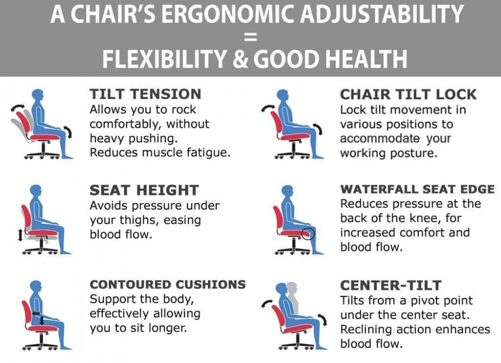 Modern office chair ergonomic features