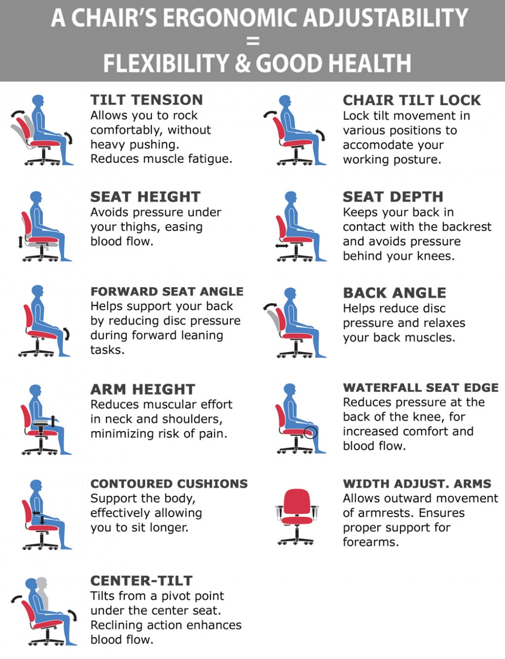 Office chair 300 lb capacity ergonomic features