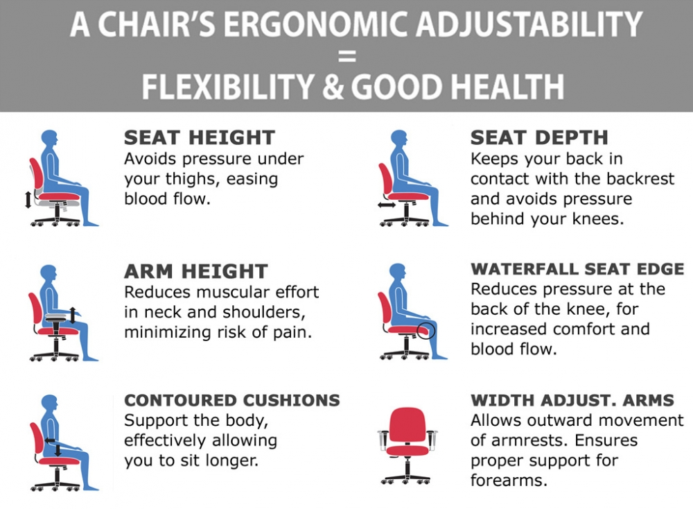 Office chair for heavy person ergonomic features