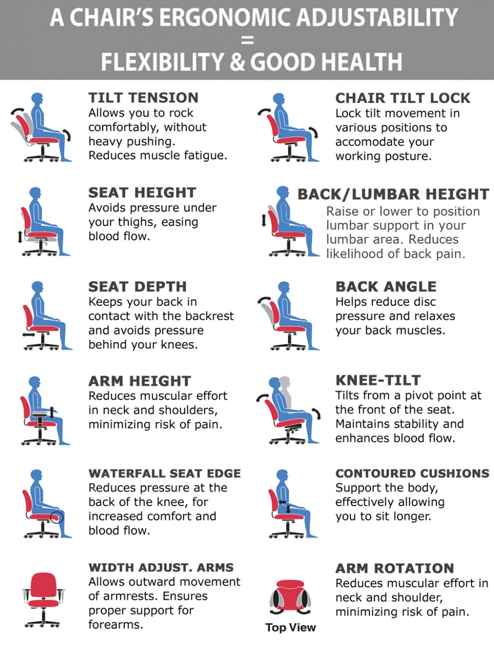 Office chairs for big and tall ergonomic features