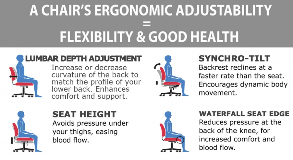 Office chairs for heavy weight ergonomic features