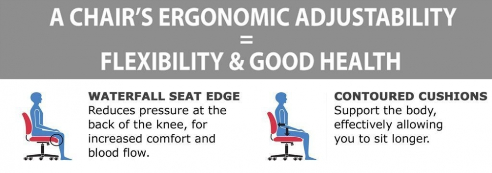 Office reception chairs ergonomic features