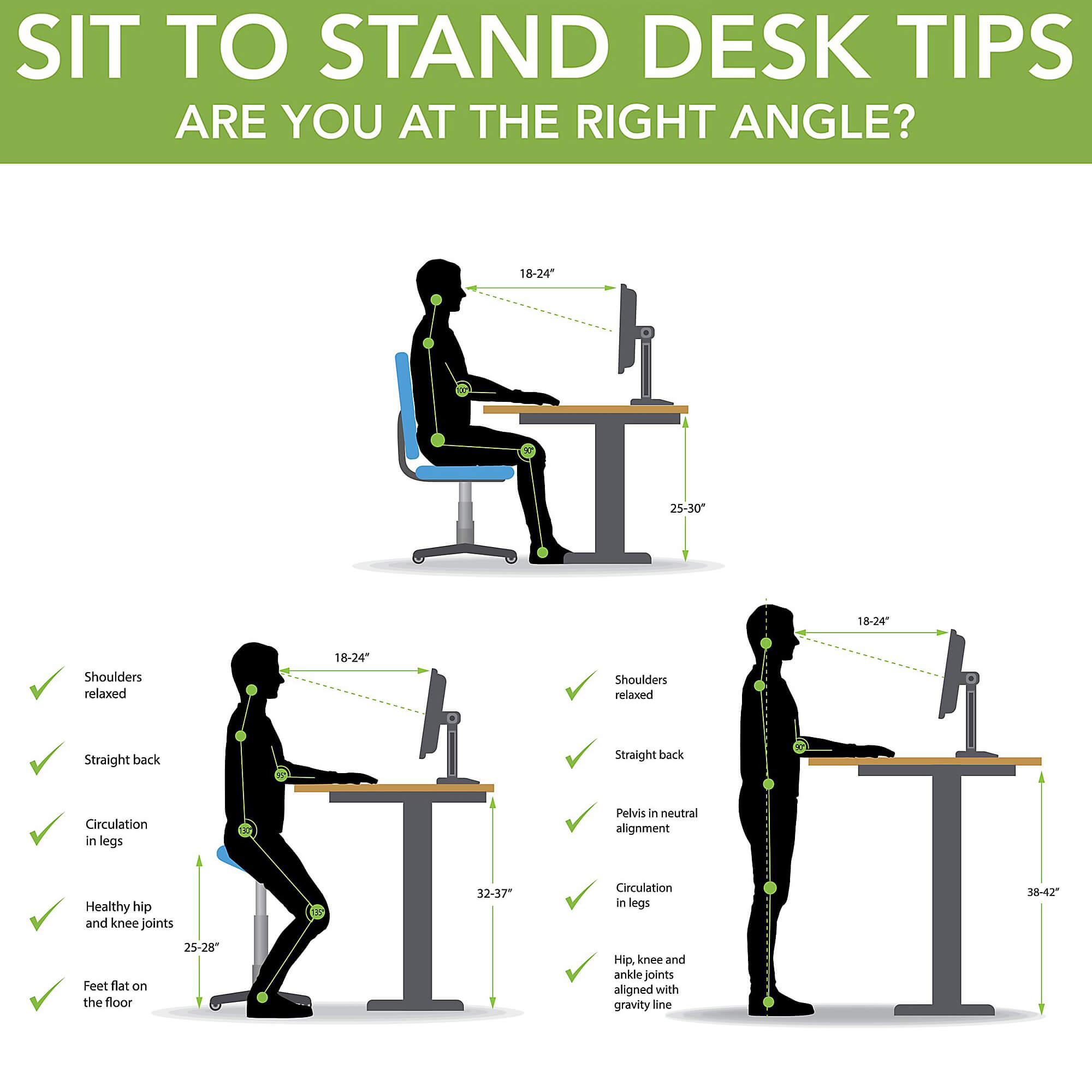 Sit stand desk tips
