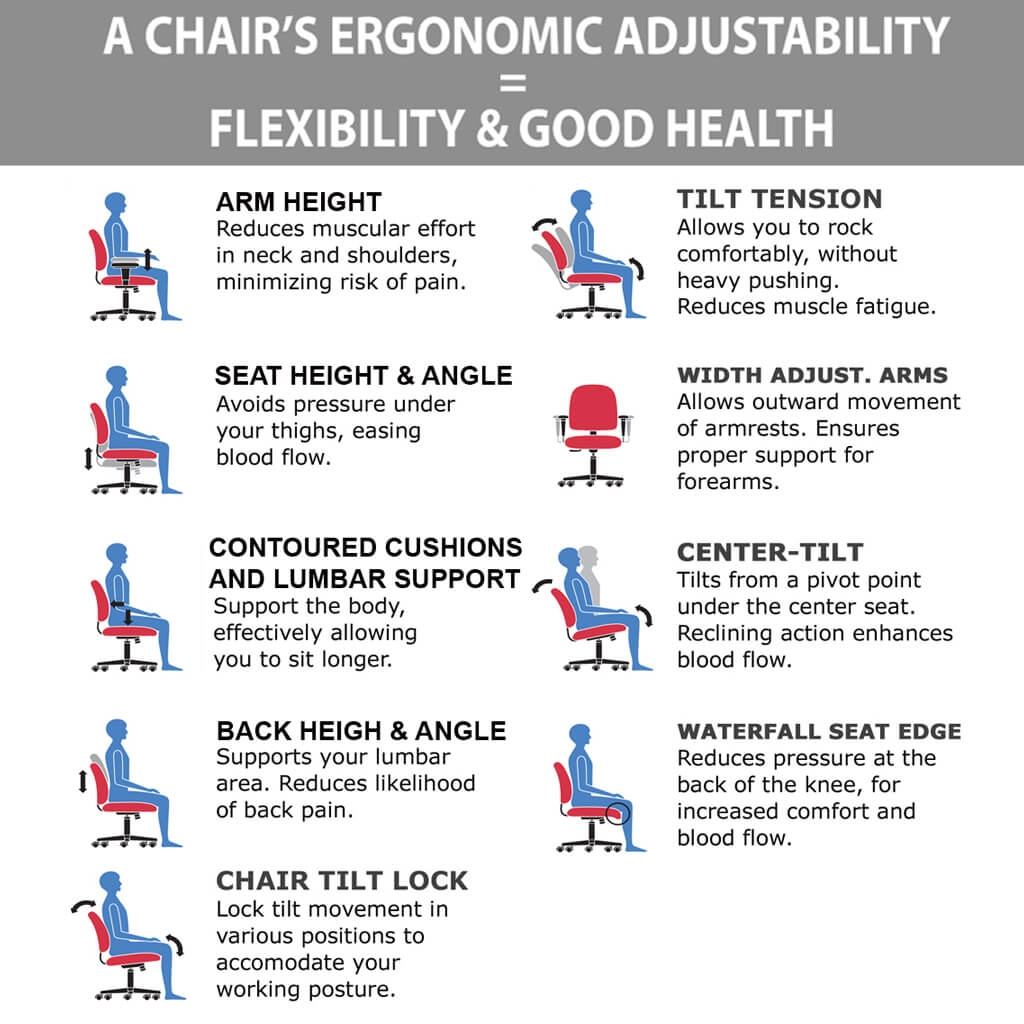 Steelcase criterion chair ergonomics