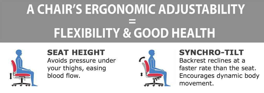 Stylish office chairs ergonomics