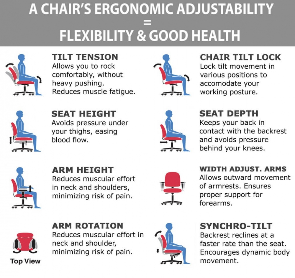 Swivel desk chairs ergonomic features