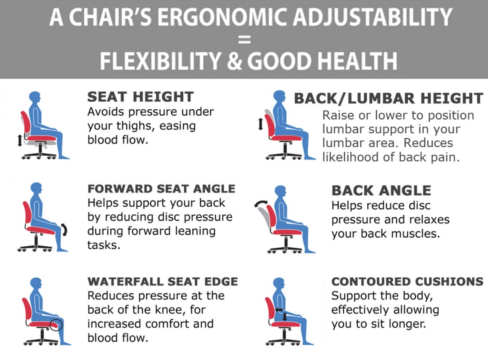 Tall drafting chair ergonomic features