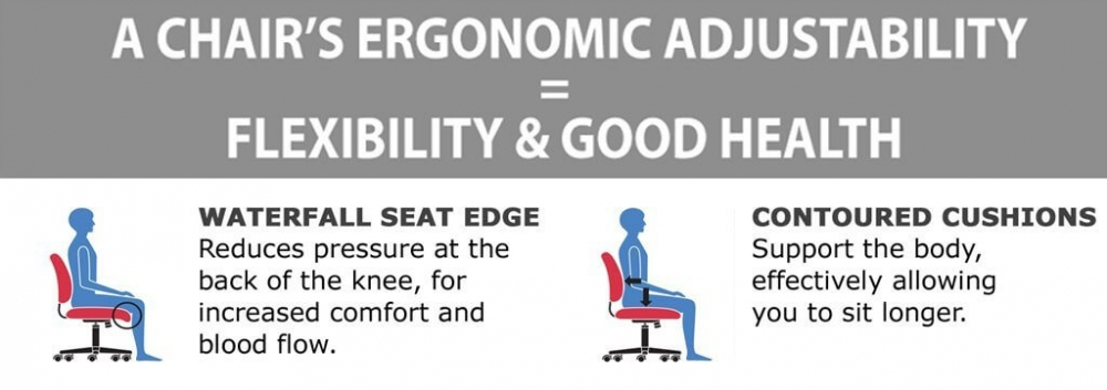 Visitor chairs ergonomic features