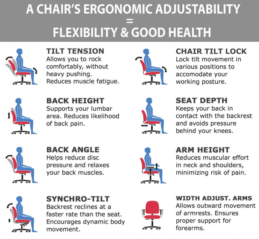 Workstation chair ergonomic features