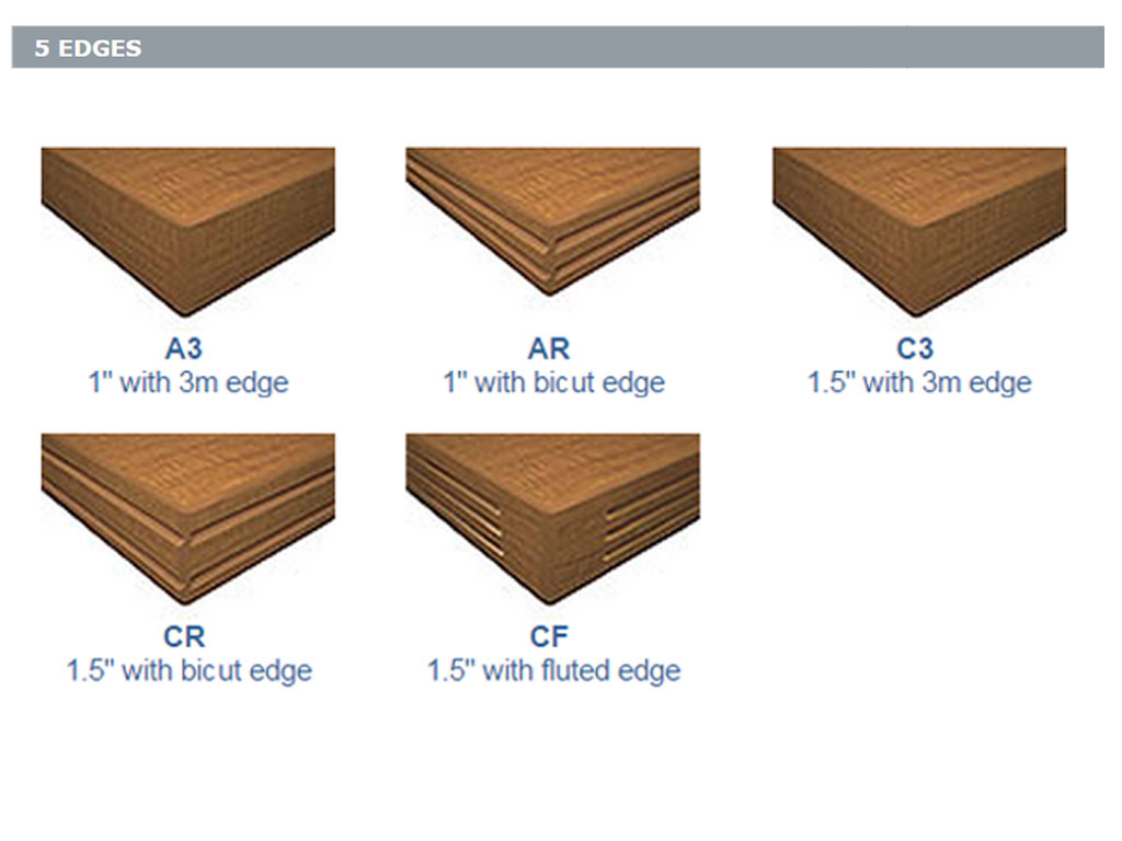 "These Global Office Furniture Desks can be personalized with 5 different edges (1"" and 1.5"" thicknesses available)"
